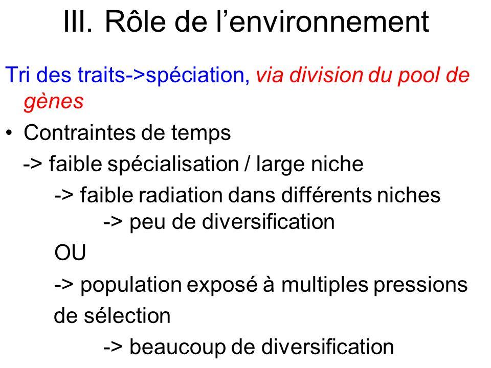 Tri des traits->spéciation, via division du pool de gènes Contraintes de temps -> faible spécialisation / large niche -> faible radiation dans différe