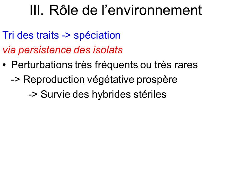 Tri des traits -> spéciation via persistence des isolats Perturbations très fréquents ou très rares -> Reproduction végétative prospère -> Survie des