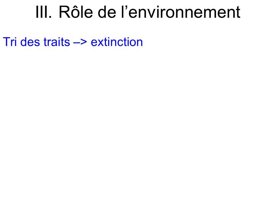 Tri des traits –> extinction III. Rôle de lenvironnement
