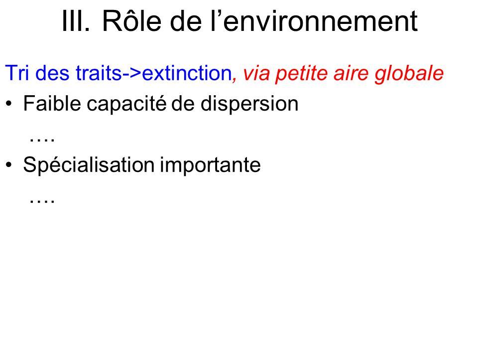 Tri des traits->extinction, via petite aire globale Faible capacité de dispersion …. Spécialisation importante …. III. Rôle de lenvironnement