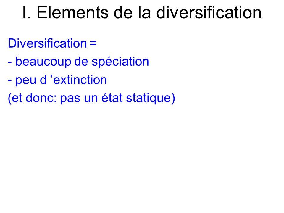I. Elements de la diversification Diversification = - beaucoup de spéciation - peu d extinction (et donc: pas un état statique)