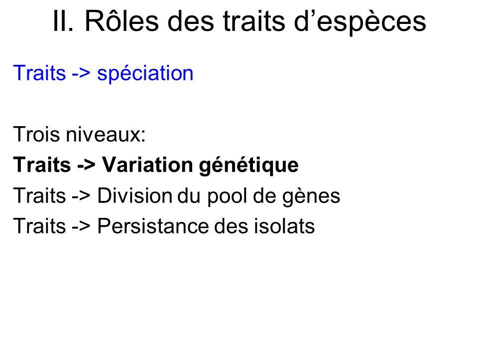 II. Rôles des traits despèces Traits -> spéciation Trois niveaux: Traits -> Variation génétique Traits -> Division du pool de gènes Traits -> Persista
