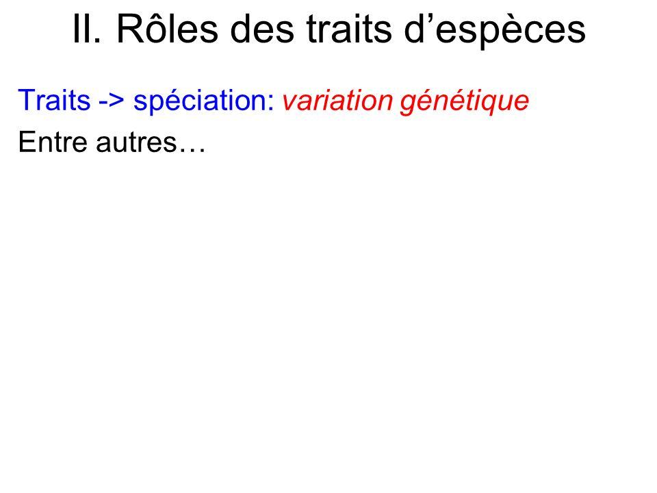 II. Rôles des traits despèces Traits -> spéciation: variation génétique Entre autres…