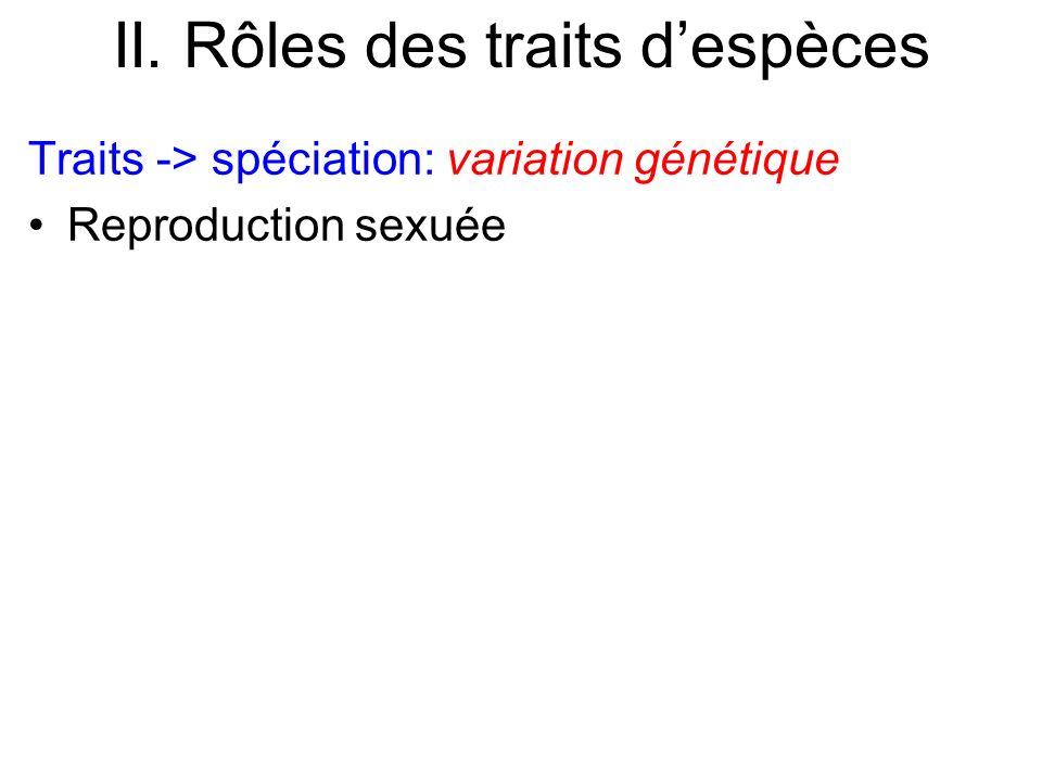 II. Rôles des traits despèces Traits -> spéciation: variation génétique Reproduction sexuée