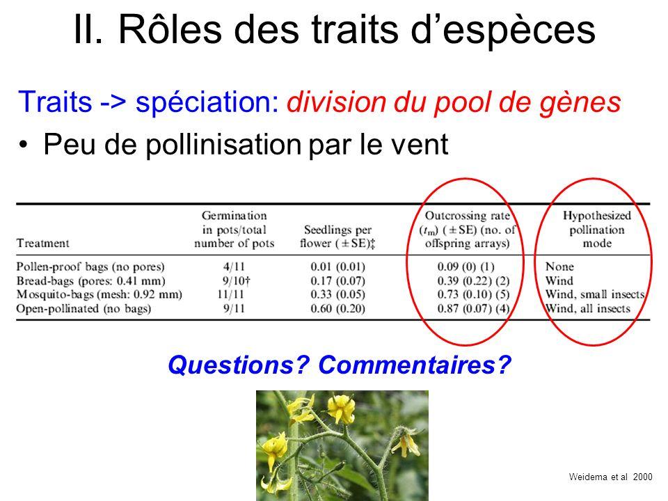 II. Rôles des traits despèces Traits -> spéciation: division du pool de gènes Peu de pollinisation par le vent Weidema et al 2000 Questions? Commentai
