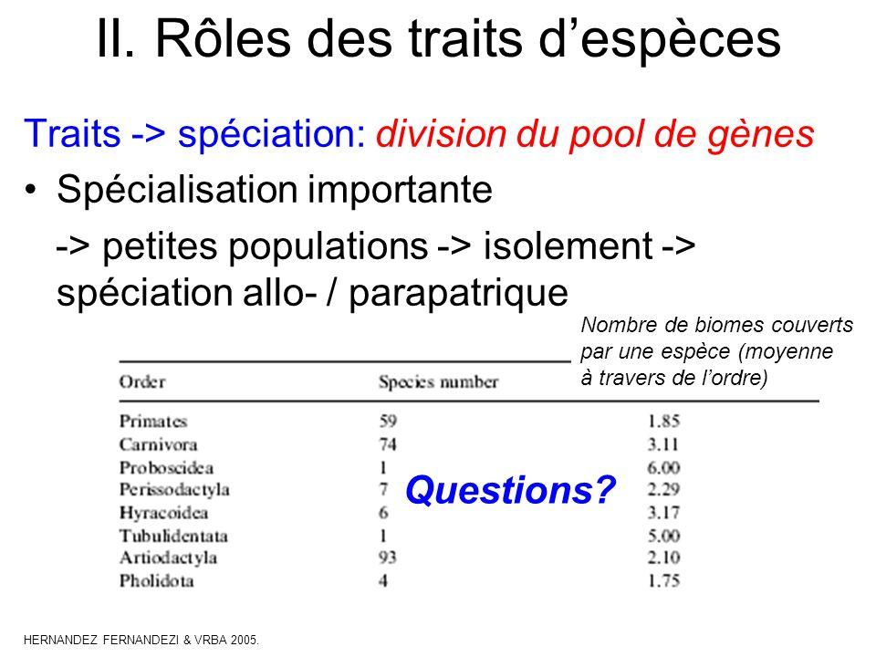II. Rôles des traits despèces Nombre de biomes couverts par une espèce (moyenne à travers de lordre) Traits -> spéciation: division du pool de gènes S