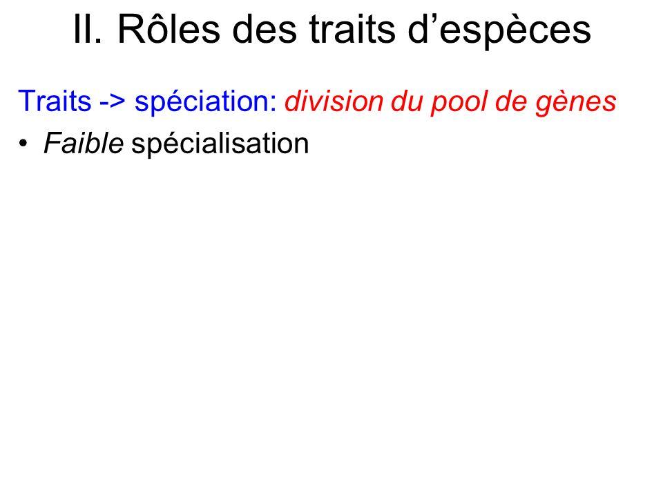 II. Rôles des traits despèces Traits -> spéciation: division du pool de gènes Faible spécialisation