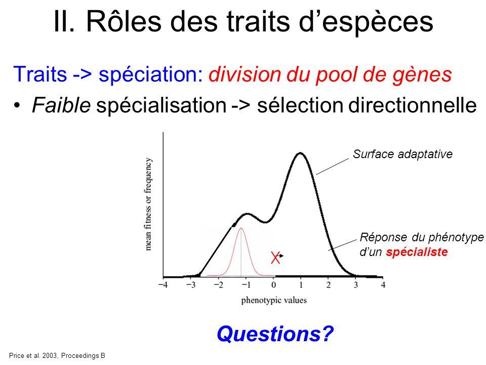 II. Rôles des traits despèces Traits -> spéciation: division du pool de gènes Faible spécialisation -> sélection directionnelle Surface adaptative Rép