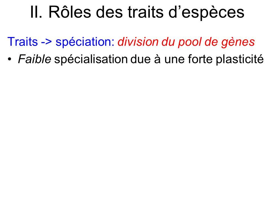 II. Rôles des traits despèces Traits -> spéciation: division du pool de gènes Faible spécialisation due à une forte plasticité