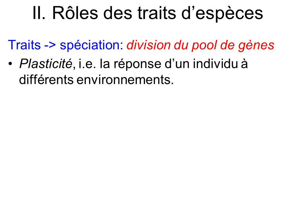II. Rôles des traits despèces Traits -> spéciation: division du pool de gènes Plasticité, i.e. la réponse dun individu à différents environnements.