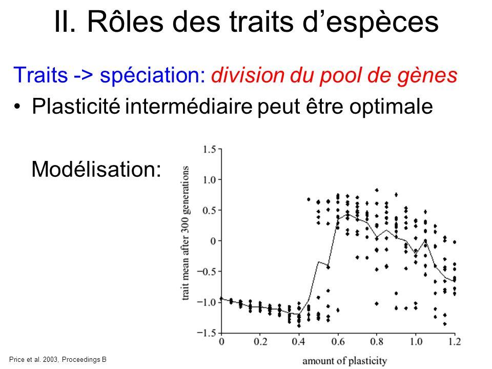II. Rôles des traits despèces Traits -> spéciation: division du pool de gènes Plasticité intermédiaire peut être optimale Modélisation: Price et al. 2