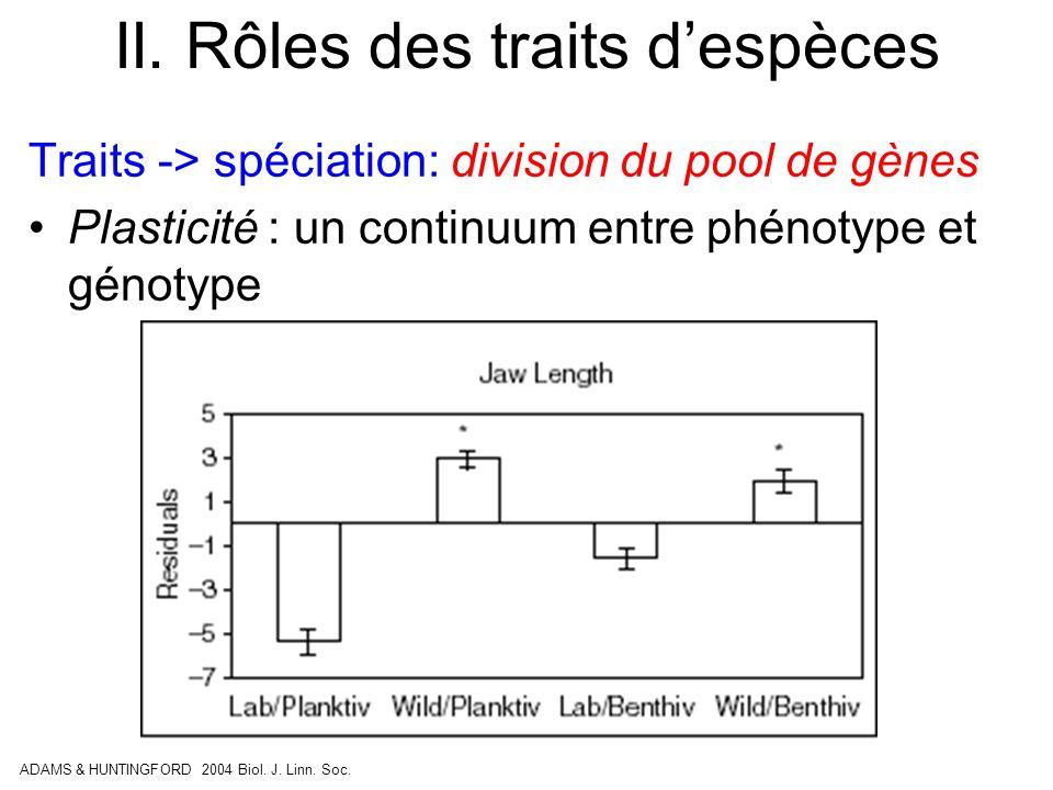 II. Rôles des traits despèces Traits -> spéciation: division du pool de gènes Plasticité : un continuum entre phénotype et génotype ADAMS & HUNTINGFOR