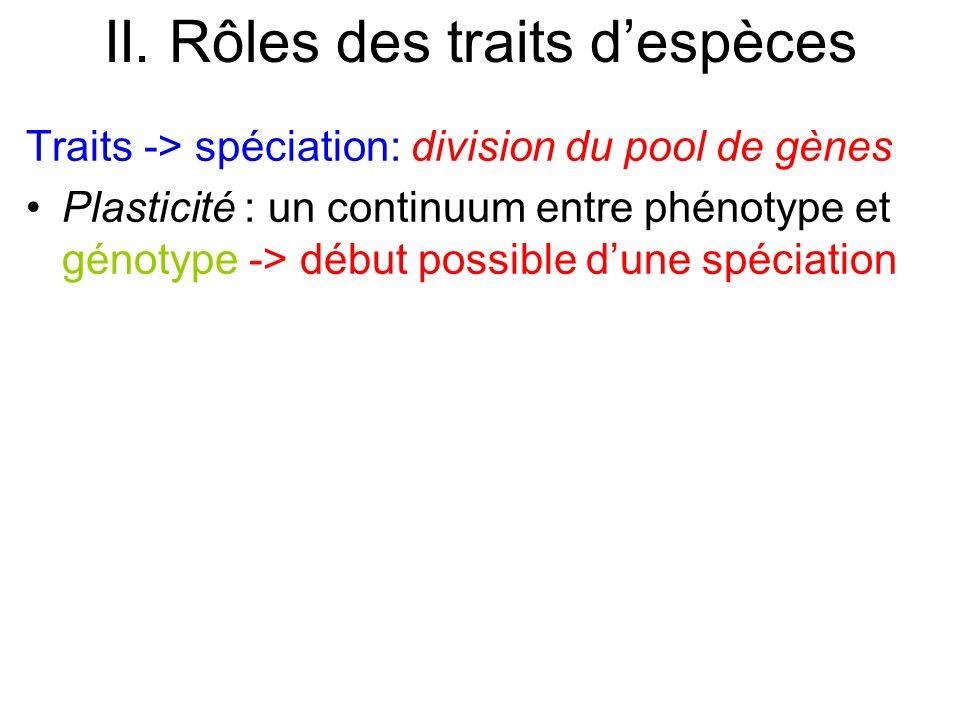 II. Rôles des traits despèces Traits -> spéciation: division du pool de gènes Plasticité : un continuum entre phénotype et génotype -> début possible