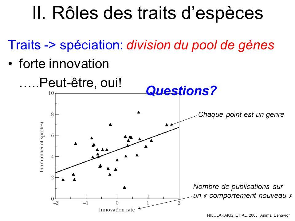 II. Rôles des traits despèces Traits -> spéciation: division du pool de gènes forte innovation …..Peut-être, oui! NICOLAKAKIS ET AL. 2003. Animal Beha