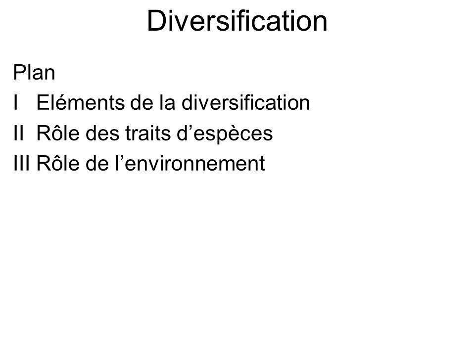 Diversification Plan I Eléments de la diversification II Rôle des traits despèces III Rôle de lenvironnement
