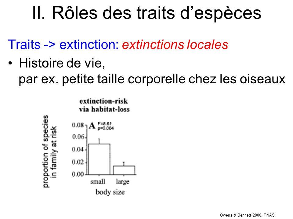 II. Rôles des traits despèces Traits -> extinction: extinctions locales Histoire de vie, par ex. petite taille corporelle chez les oiseaux Owens & Ben