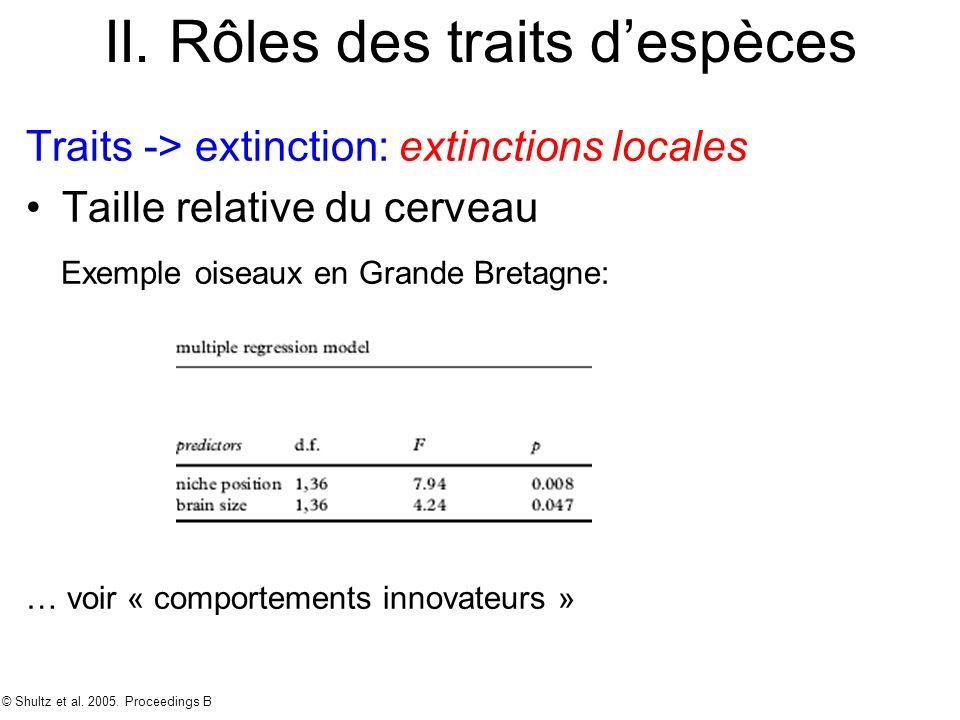 © Shultz et al. 2005. Proceedings B Traits -> extinction: extinctions locales Taille relative du cerveau Exemple oiseaux en Grande Bretagne: … voir «