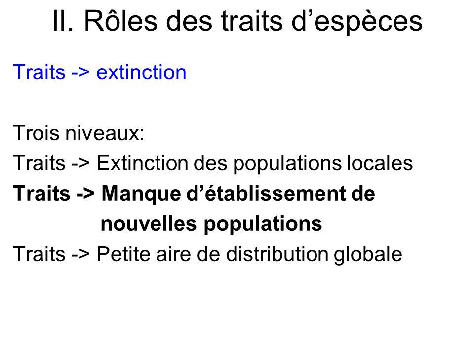 Traits -> extinction Trois niveaux: Traits -> Extinction des populations locales Traits -> Manque détablissement de nouvelles populations Traits -> Pe