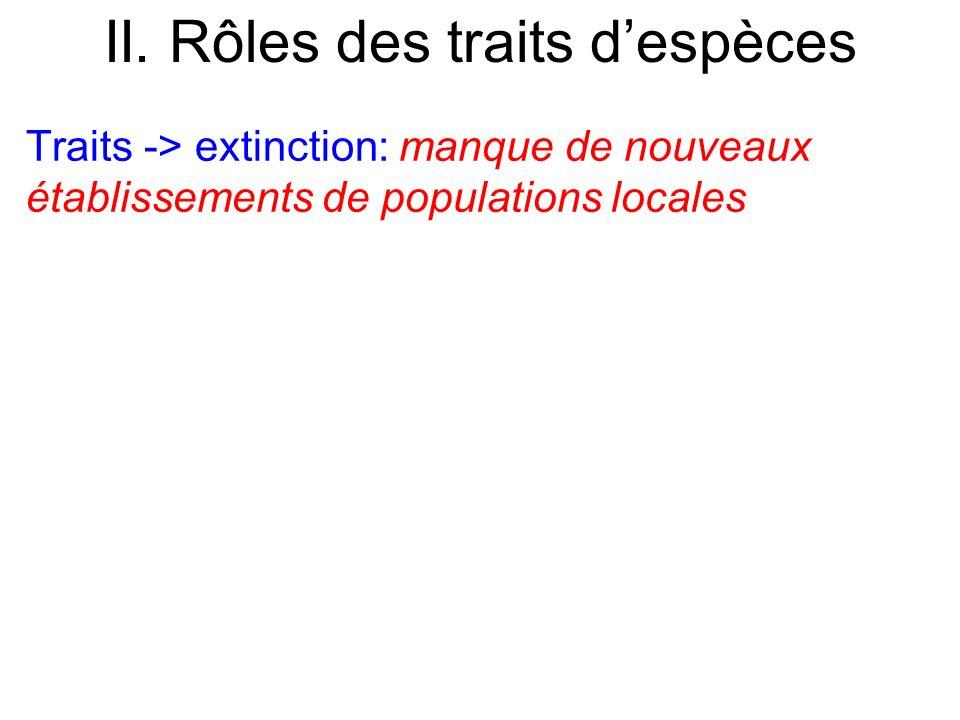II. Rôles des traits despèces Traits -> extinction: manque de nouveaux établissements de populations locales