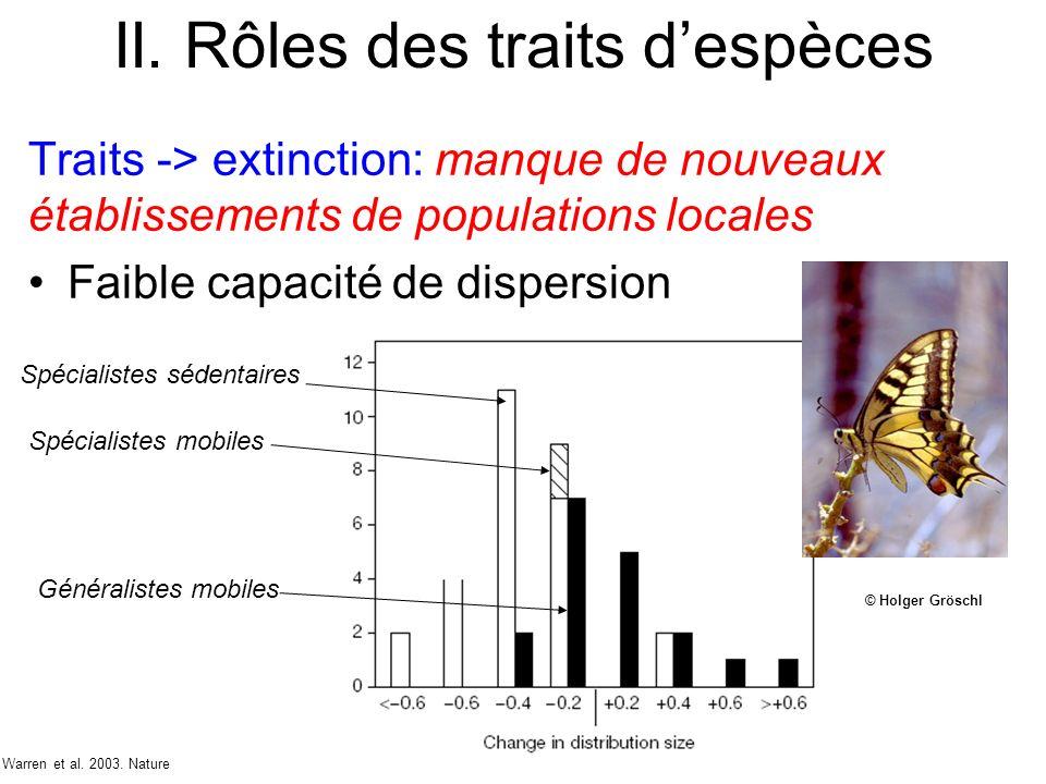 II. Rôles des traits despèces Traits -> extinction: manque de nouveaux établissements de populations locales Faible capacité de dispersion © Holger Gr