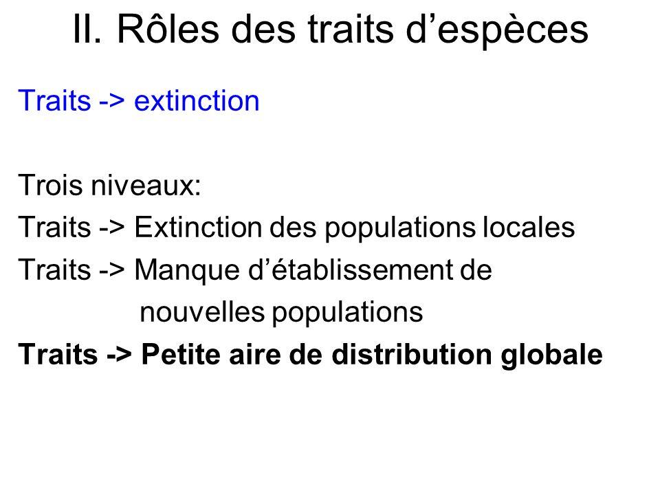 II. Rôles des traits despèces Traits -> extinction Trois niveaux: Traits -> Extinction des populations locales Traits -> Manque détablissement de nouv