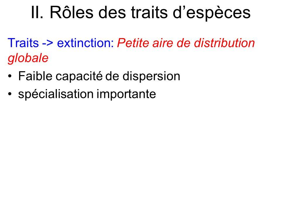 II. Rôles des traits despèces Traits -> extinction: Petite aire de distribution globale Faible capacité de dispersion spécialisation importante
