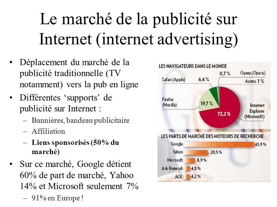 Le marché de la publicité sur Internet (internet advertising) Déplacement du marché de la publicité traditionnelle (TV notamment) vers la pub en ligne Différentes supports de publicité sur Internet : –Bannières, bandeau publicitaire –Affiliation –Liens sponsorisés (50% du marché) Sur ce marché, Google détient 60% de part de marché, Yahoo 14% et Microsoft seulement 7% –91% en Europe !