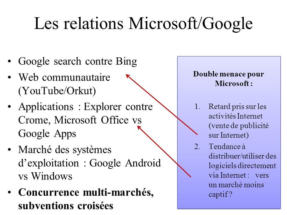 Les relations Microsoft/Google Google search contre Bing Web communautaire (YouTube/Orkut) Applications : Explorer contre Crome, Microsoft Office vs G
