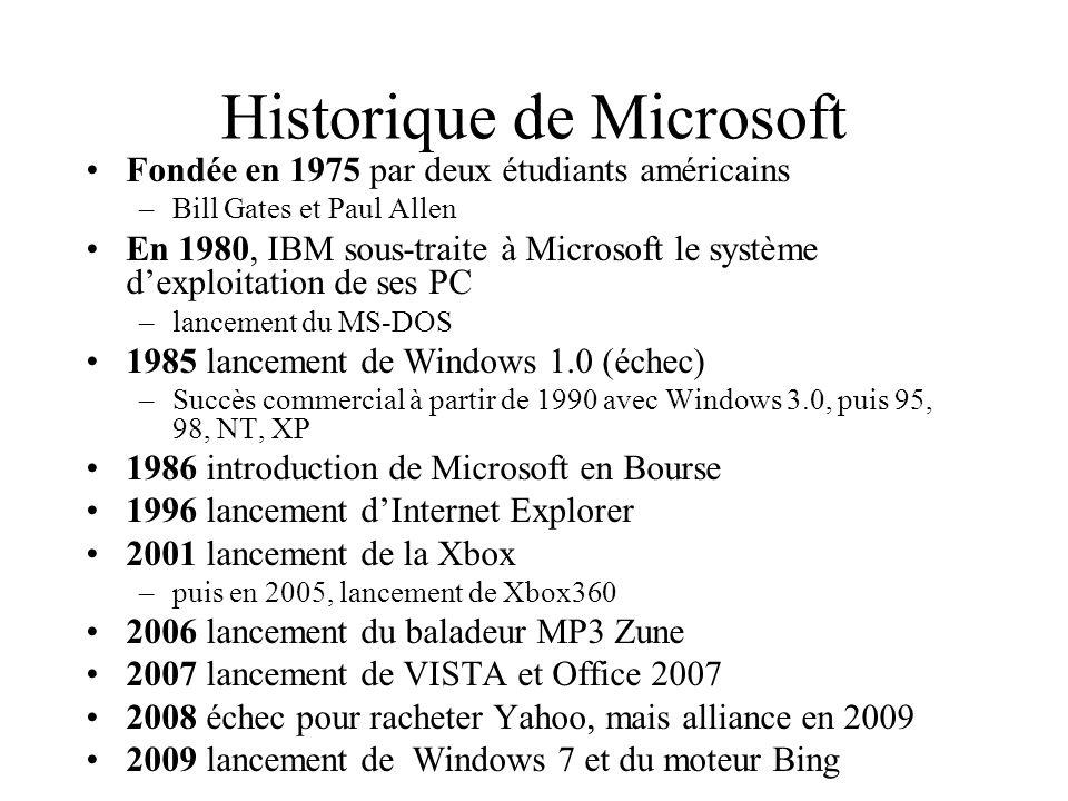 Historique de Microsoft Fondée en 1975 par deux étudiants américains –Bill Gates et Paul Allen En 1980, IBM sous-traite à Microsoft le système dexploitation de ses PC –lancement du MS-DOS 1985 lancement de Windows 1.0 (échec) –Succès commercial à partir de 1990 avec Windows 3.0, puis 95, 98, NT, XP 1986 introduction de Microsoft en Bourse 1996 lancement dInternet Explorer 2001 lancement de la Xbox –puis en 2005, lancement de Xbox360 2006 lancement du baladeur MP3 Zune 2007 lancement de VISTA et Office 2007 2008 échec pour racheter Yahoo, mais alliance en 2009 2009 lancement de Windows 7 et du moteur Bing