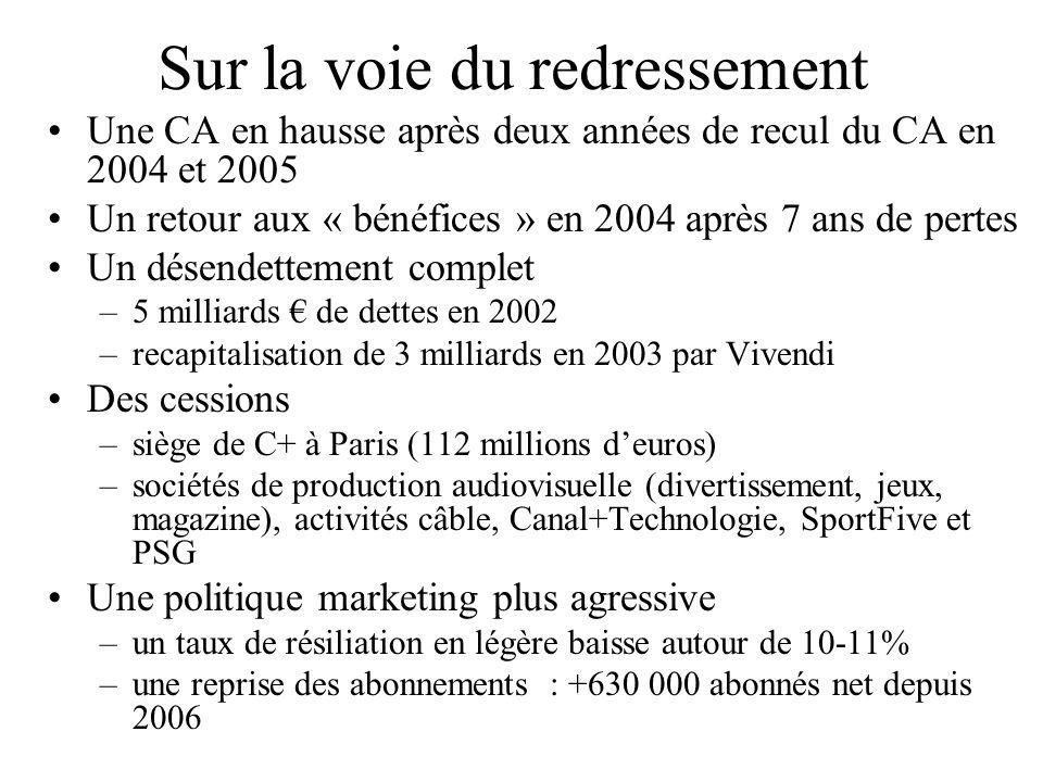 Sur la voie du redressement Une CA en hausse après deux années de recul du CA en 2004 et 2005 Un retour aux « bénéfices » en 2004 après 7 ans de perte