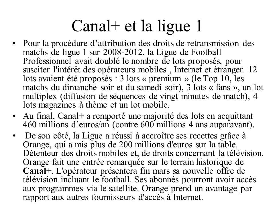 Canal+ et la ligue 1 Pour la procédure dattribution des droits de retransmission des matchs de ligue 1 sur 2008-2012, la Ligue de Football Professionn