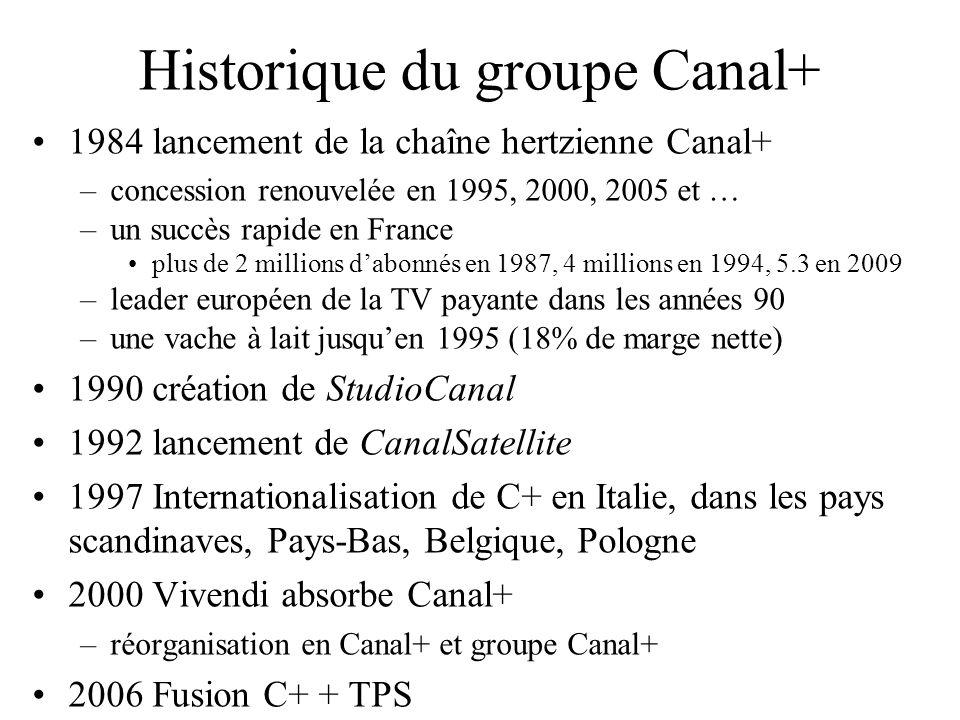 Historique du groupe Canal+ 1984 lancement de la chaîne hertzienne Canal+ –concession renouvelée en 1995, 2000, 2005 et … –un succès rapide en France