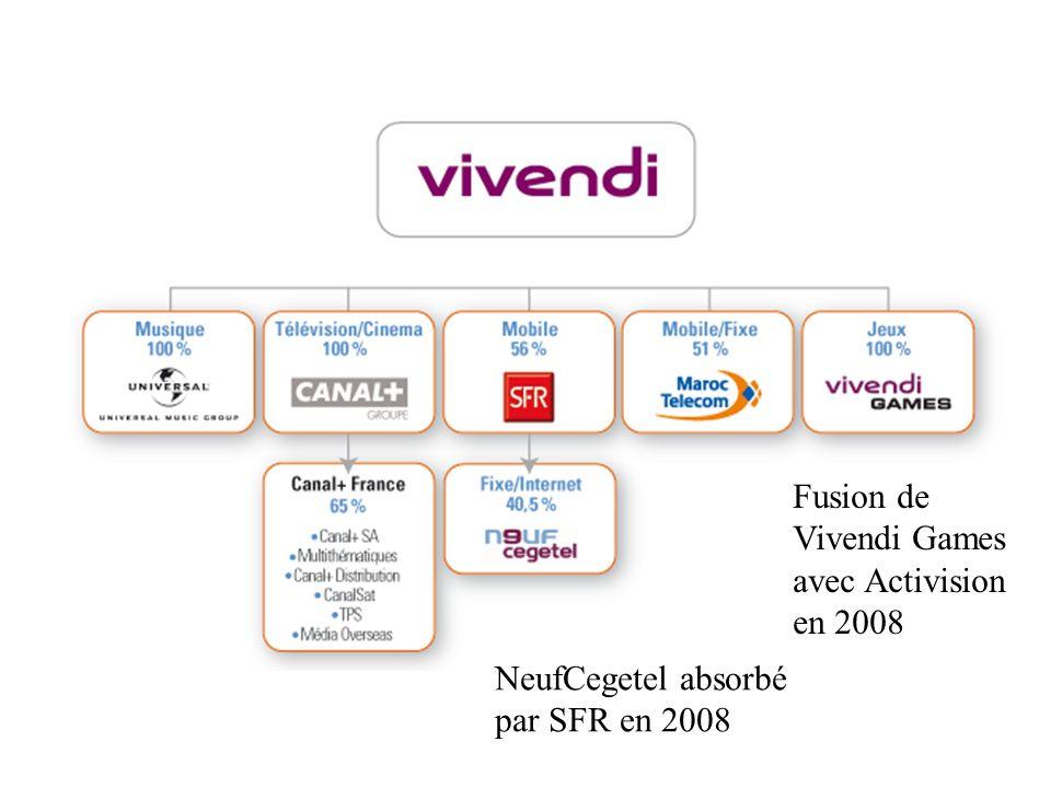 Les chiffres clés de Vivendi en 2008 Un CA de 25.4 milliards (+17% /2007) Un résultat net de 2,6 milliards (stable/2007) –Un taux de marge nette de 19%=>Résultat net/CA Contribution des activités au CA et au résultat opérationnel (RO) % du CA% du RO Universal Music1813 Canal+1711 SFR4551 Vivendi Games86