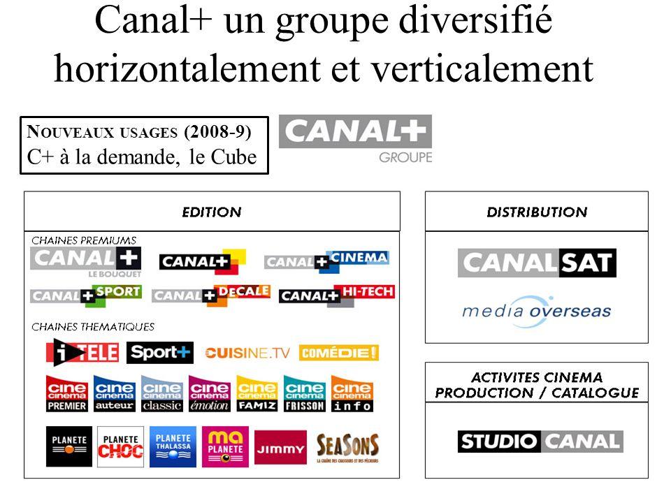 Canal+ et la ligue 1 Pour la procédure dattribution des droits de retransmission des matchs de ligue 1 sur 2008-2012, la Ligue de Football Professionnel avait doublé le nombre de lots proposés, pour susciter l intérêt des opérateurs mobiles, Internet et étranger.