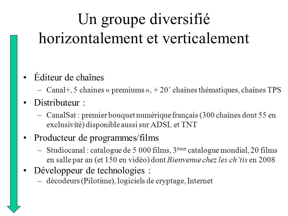 Éditeur de chaînes –Canal+, 5 chaines « premiums », + 20 chaînes thématiques, chaînes TPS Distributeur : –CanalSat : premier bouquet numérique françai