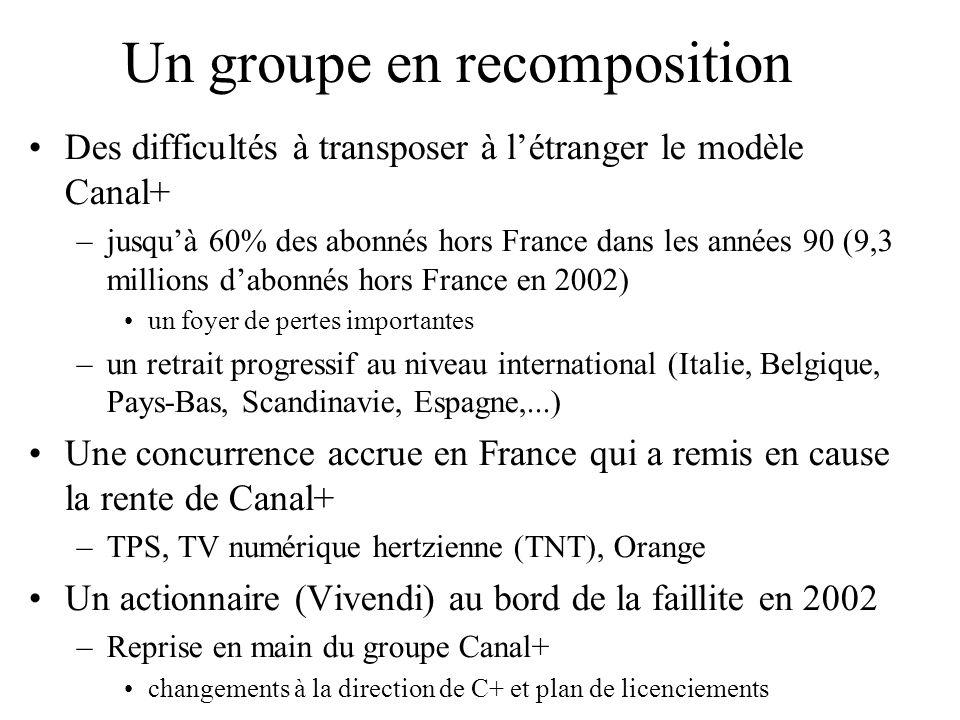 Un groupe en recomposition Des difficultés à transposer à létranger le modèle Canal+ –jusquà 60% des abonnés hors France dans les années 90 (9,3 milli