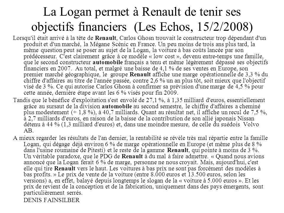 La Logan permet à Renault de tenir ses objectifs financiers (Les Echos, 15/2/2008) Lorsqu'il était arrivé à la tête de Renault, Carlos Ghosn trouvait