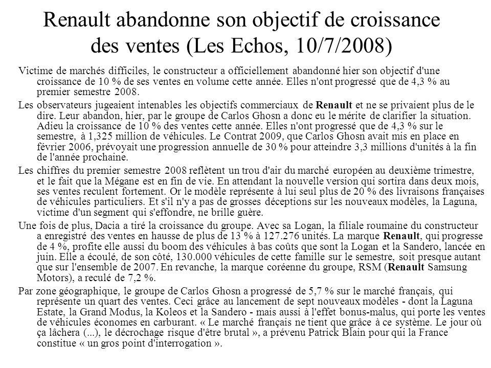 Renault abandonne son objectif de croissance des ventes (Les Echos, 10/7/2008) Victime de marchés difficiles, le constructeur a officiellement abandon