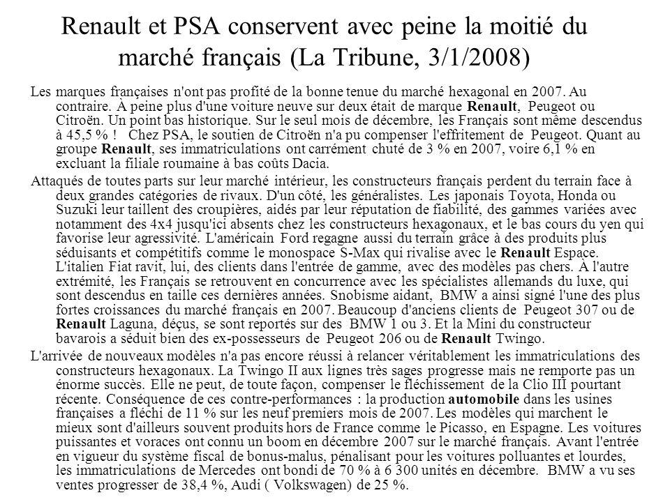 Renault et PSA conservent avec peine la moitié du marché français (La Tribune, 3/1/2008) Les marques françaises n'ont pas profité de la bonne tenue du