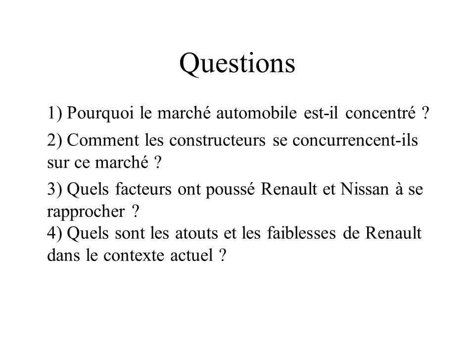 Questions 1) Pourquoi le marché automobile est-il concentré ? 2) Comment les constructeurs se concurrencent-ils sur ce marché ? 3) Quels facteurs ont
