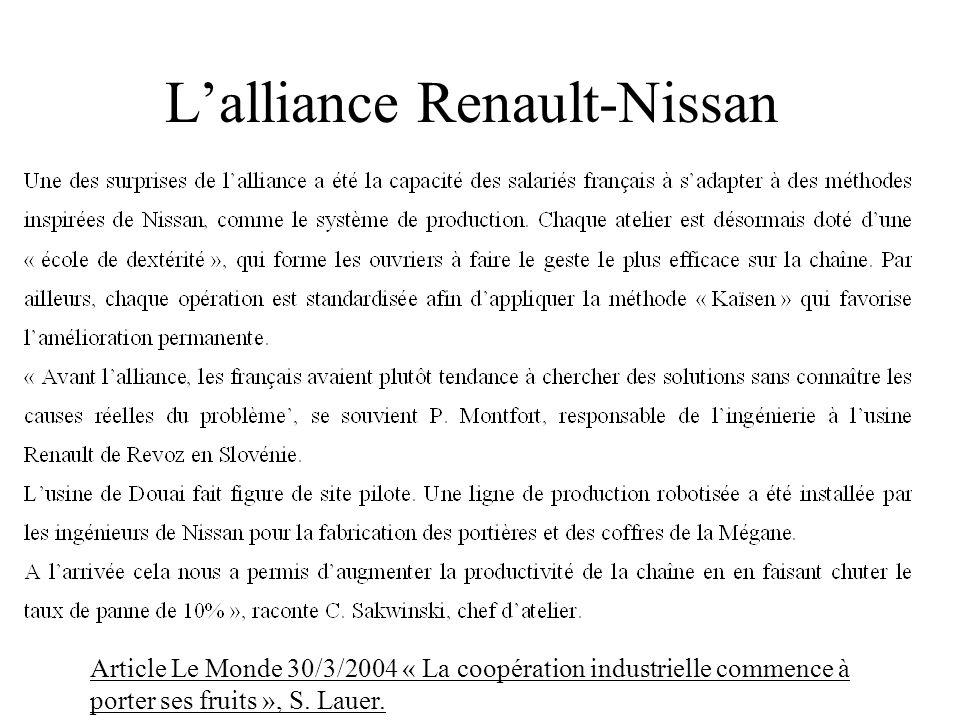 Article Le Monde 30/3/2004 « La coopération industrielle commence à porter ses fruits », S. Lauer.