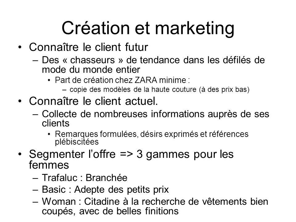 Création et marketing Connaître le client futur –Des « chasseurs » de tendance dans les défilés de mode du monde entier Part de création chez ZARA min