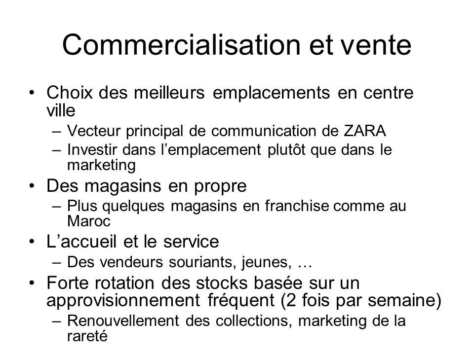 Commercialisation et vente Choix des meilleurs emplacements en centre ville –Vecteur principal de communication de ZARA –Investir dans lemplacement pl