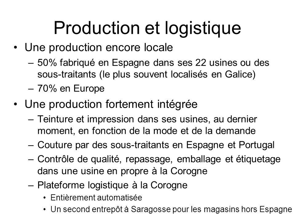 Production et logistique Une production encore locale –50% fabriqué en Espagne dans ses 22 usines ou des sous-traitants (le plus souvent localisés en