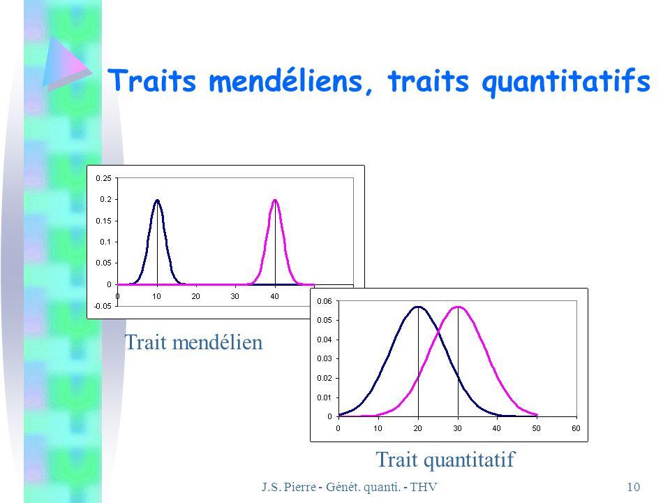 J.S. Pierre - Génét. quanti. - THV10 Traits mendéliens, traits quantitatifs Trait mendélien Trait quantitatif