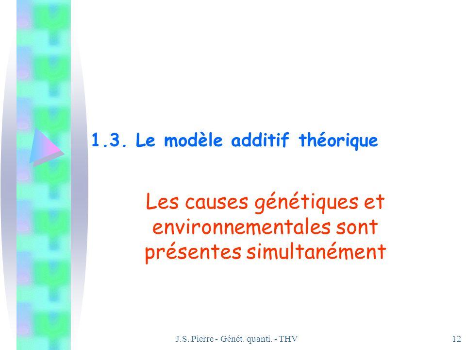 J.S. Pierre - Génét. quanti. - THV12 1.3. Le modèle additif théorique Les causes génétiques et environnementales sont présentes simultanément