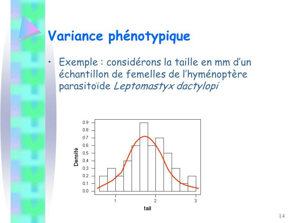 J.S. Pierre - Génét. quanti. - THV14 Variance phénotypique Exemple : considérons la taille en mm dun échantillon de femelles de lhyménoptère parasitoï