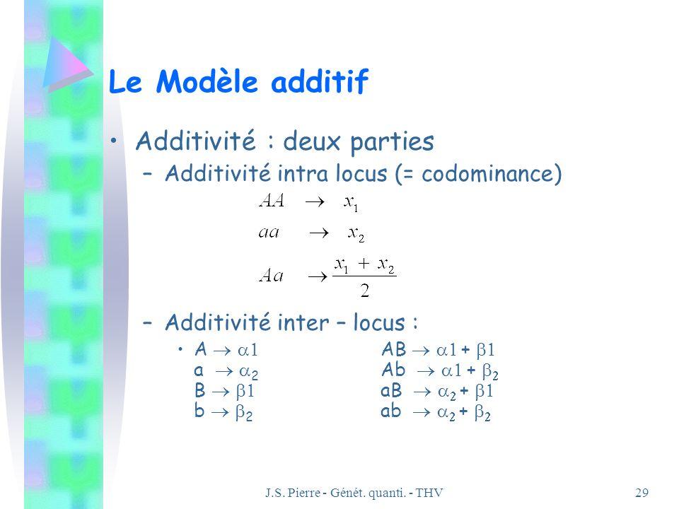 J.S. Pierre - Génét. quanti. - THV29 Le Modèle additif Additivité : deux parties –Additivité intra locus (= codominance) –Additivité inter – locus : A