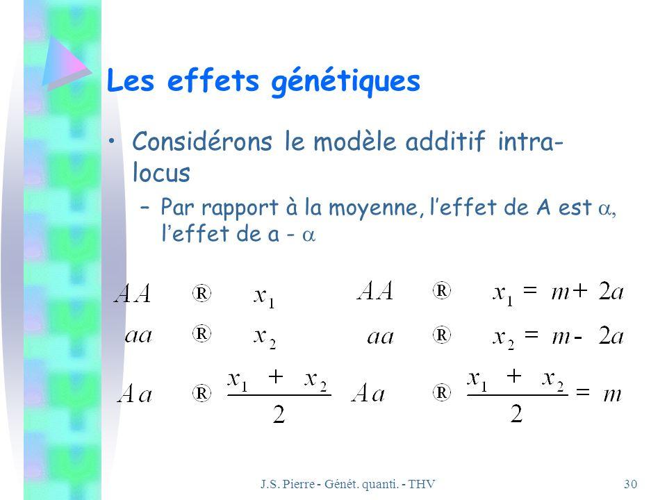 J.S. Pierre - Génét. quanti. - THV30 Les effets génétiques Considérons le modèle additif intra- locus –Par rapport à la moyenne, leffet de A est l eff