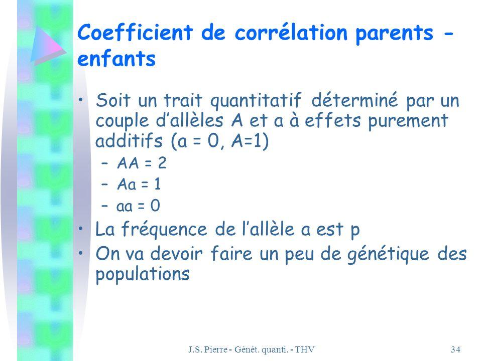 J.S. Pierre - Génét. quanti. - THV34 Coefficient de corrélation parents - enfants Soit un trait quantitatif déterminé par un couple dallèles A et a à